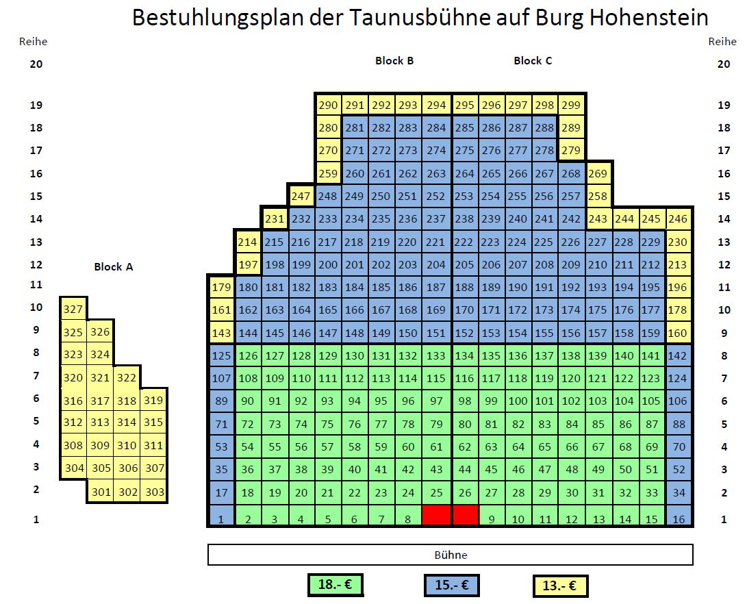 Bestuhlungsplan 2011 - Burg Hohenstein
